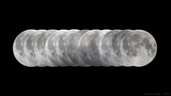 Фазы полутеневого затмения Луны