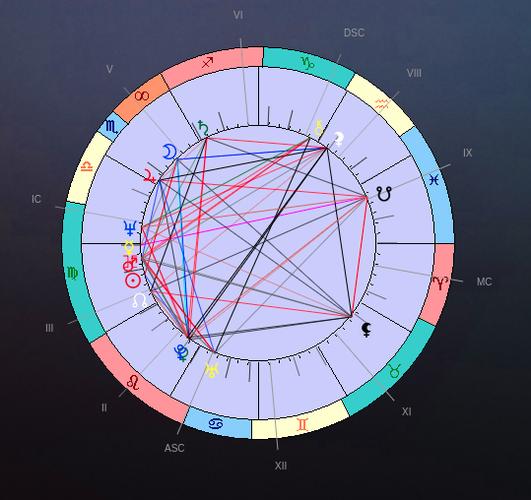 гороскоп Виталия Билоуса