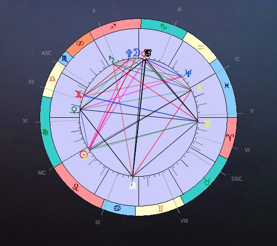 гороскоп 19 сентября 2019