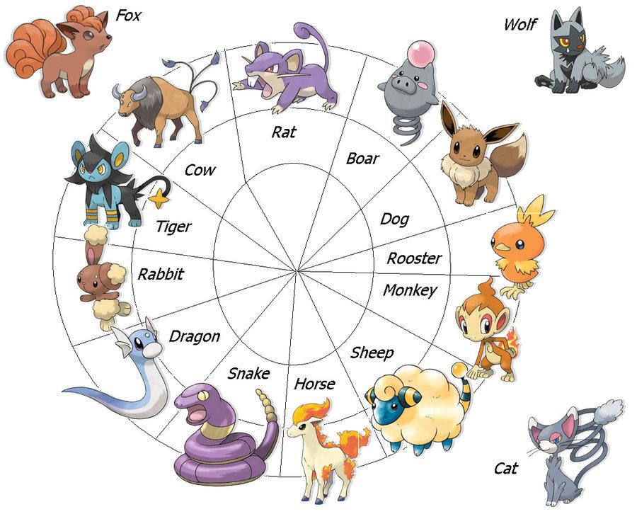 гороскоп совместимости индивидуальный бесплатно