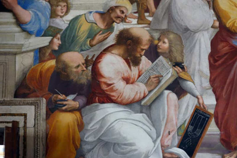 Расчёт системы Пифагора по дате рождения