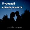5 уровней совместимости партнёров