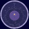 Существуют ли календари, привязанные к созвездиям?