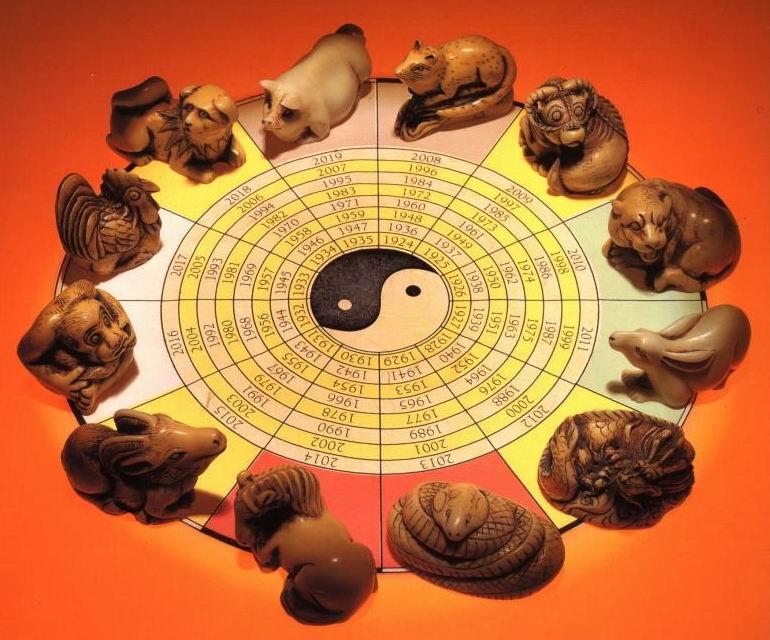Гороскопы Китайского календаря