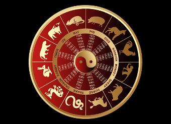 Гороскоп по китайскому календарю во всех сферах жизни